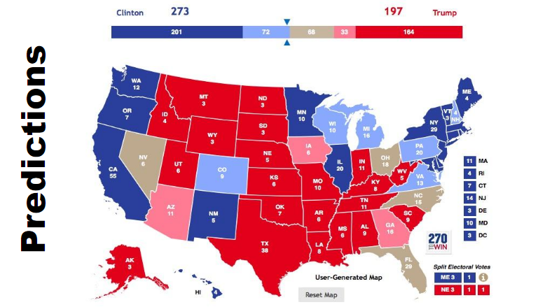 USA elections predictions.png
