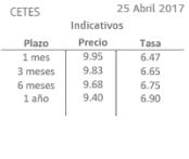 cetes,0
