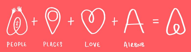 airbnb_logo_4things