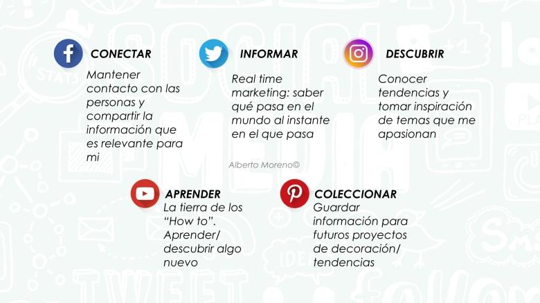 Social Media Role.001
