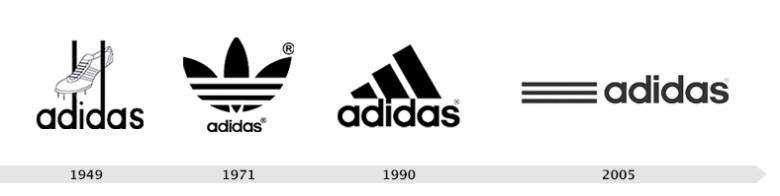Evolution-Logo-Adidas